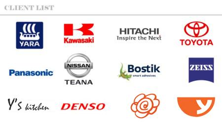 brand-ambassador-client-list